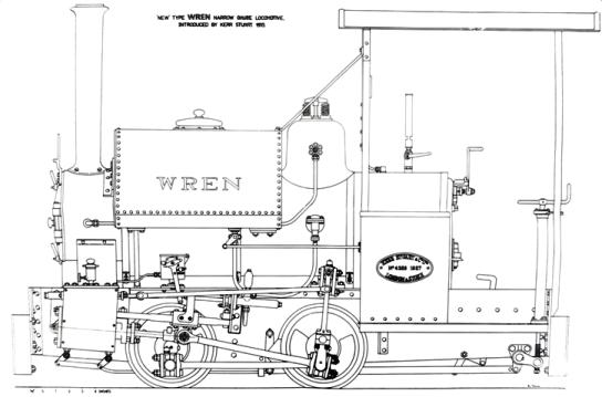 7 1/4-inch gauge WREN 0-4-0